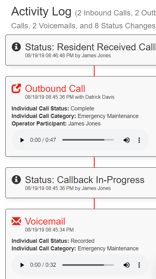 Individual Call Timeline